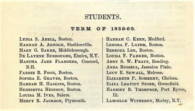 1859-1860 class list